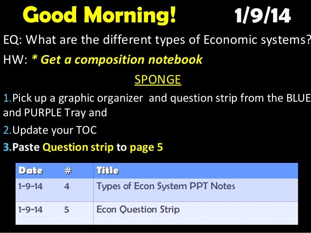 Good Morning!  1/9/14  EQ: What are the different types of Economic systems? HW: * Get a composition notebook SPONGE  1.Pi...