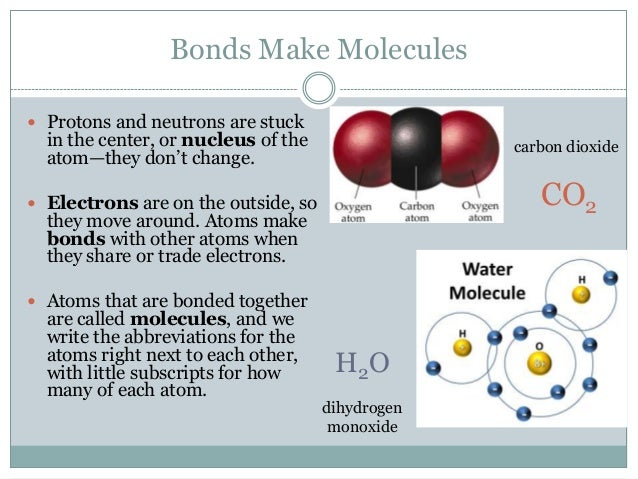 ap bio carbon essay Chemistry atoms & bonds water carbon what are these atoms of which we speak atoms = the smallest fundamental unit of matter (worth considering in biology.