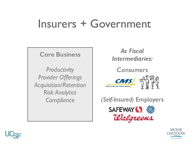 Insurers + Government Core Business !  Productivity  Provider Offerings  Acquisition/Retention  Risk Analytics Complian...