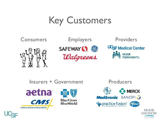 Key Customers Consumers  Employers  Insurers + Government  Providers  Producers