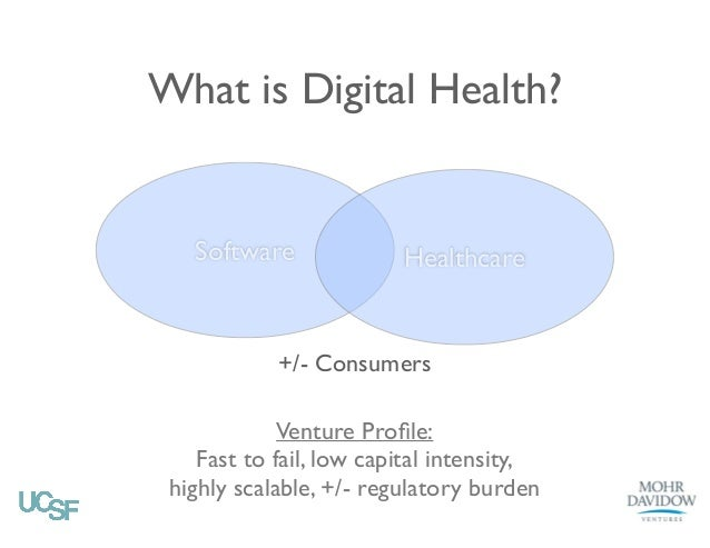 What is Digital Health?  Software  Healthcare  +/- Consumers Venture Profile:	  Fast to fail, low capital intensity,
