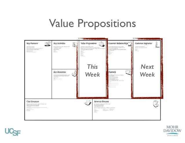 Value Propositions  This Week  Next Week