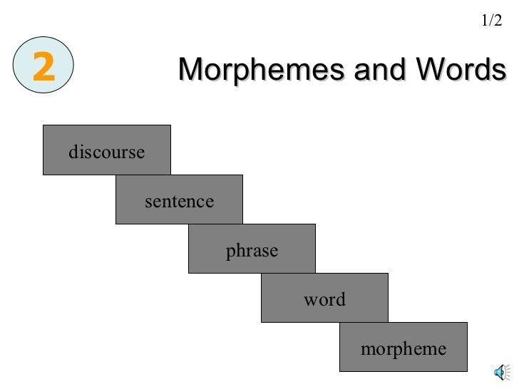 words and morphemes A morpheme is the smallest grammatical unit in a language in other words, it is the smallest meaningful unit of a language the linguistics field of study dedicated.