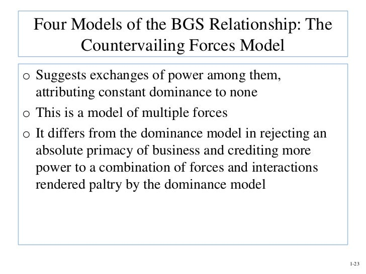the countervailing forces model in bgs relationship counseling
