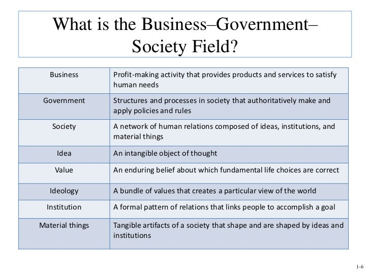 for business government and society essay Here is the best resource for homework help with pols 1090 : intro to business, government and society at york university find pols1090 study guides, notes.