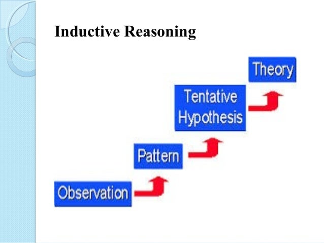 research approach inductive 1 inductive teaching and learning methods: definitions, comparisons, and research bases michael j prince bucknell university richard m felder.