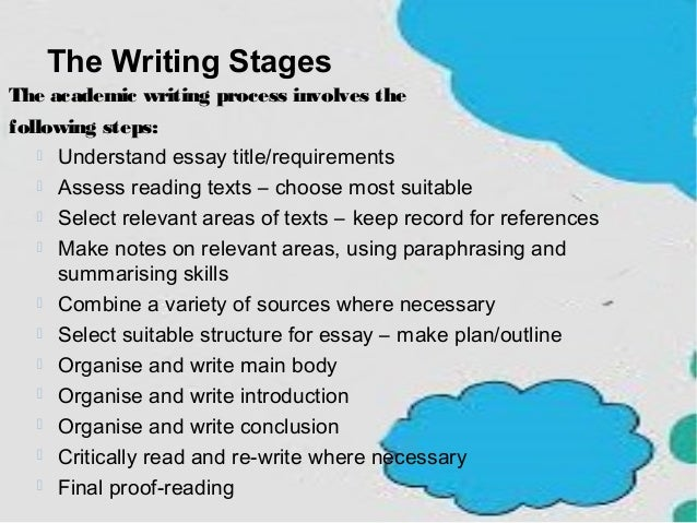 lamotts explanation of the writing process See what laura ryan (lauraclack33) has discovered on pinterest, the world's biggest collection of everyone's favourite things.