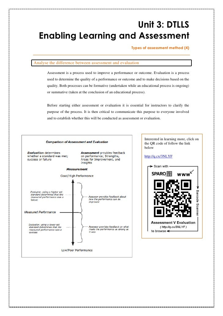 summative assessment template - week 1 unit 3 intro and theories of formative and
