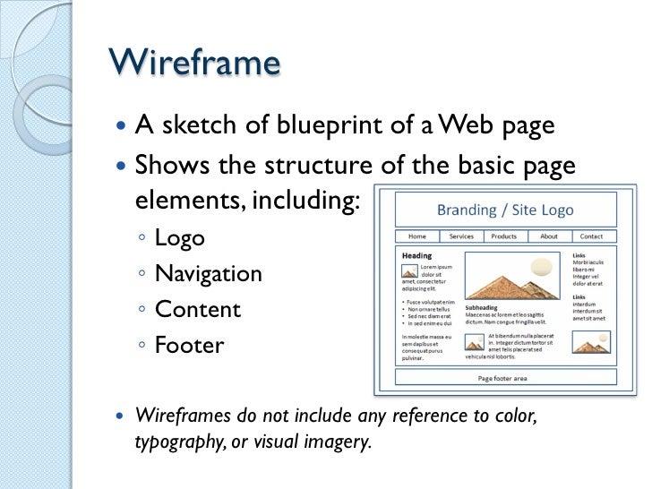 Website development process 29 30 malvernweather Images