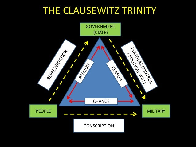 clausewitz theory