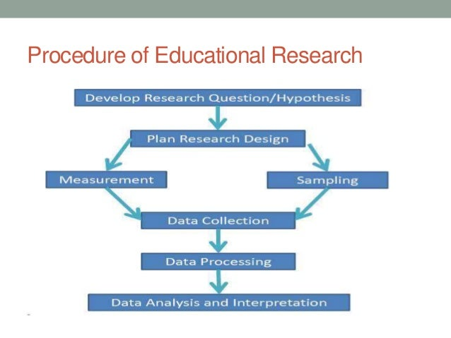 Procedure of Educational Research