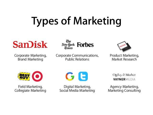 Types of Marketing Field Marketing, Collegiate Marketing Corporate Marketing, Brand Marketing Product Marketing, Market Re...