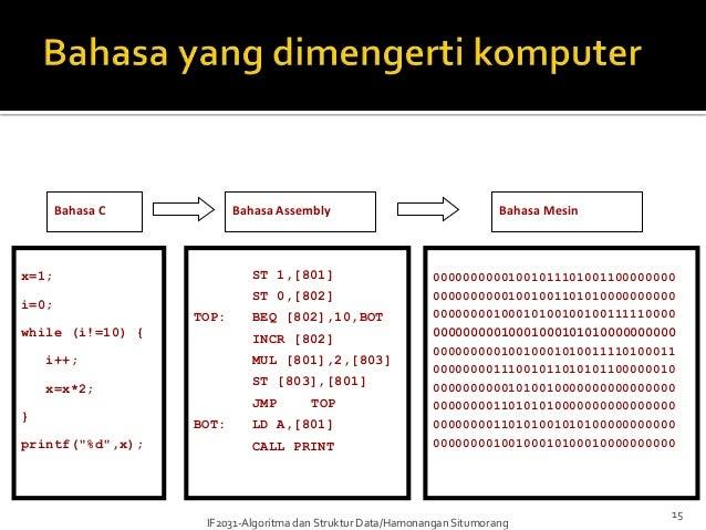 45 Replies to Tutorial Java Lengkap PDF