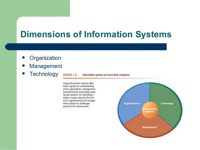 information technology mianagement information systems knowledge Examples of information systems include transaction processing systems, customer relationship systems, business intelligence systems and knowledge management systems successful organizations use information technology to collect and process data to manage business activities, revenue, customer service and decision-making.