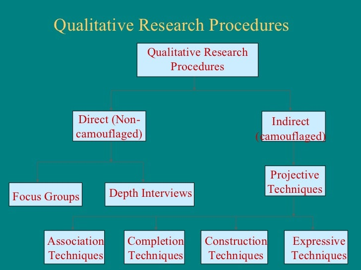business research meaning What is basic researchp a worker in basic scientific research is motivated by a driving curiosity about the unknown when his explorations yield new knowledge, he.