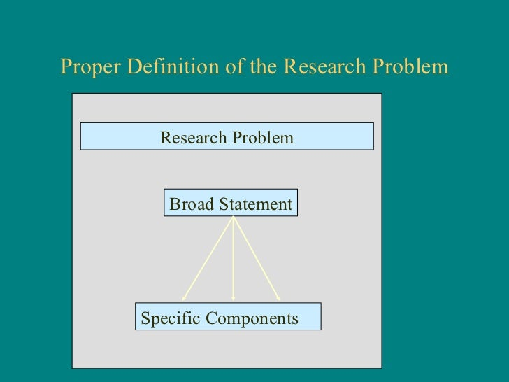 Definition of business research