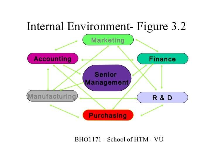 samsung internal environment analysis