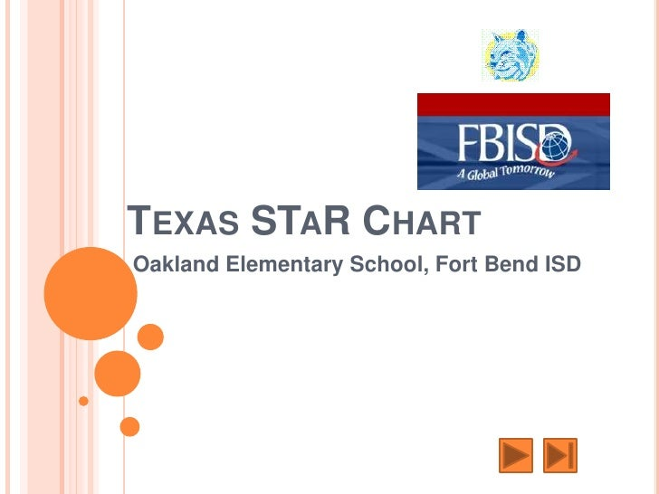 Texas STaR Chart<br />Oakland Elementary School, Fort Bend ISD<br />