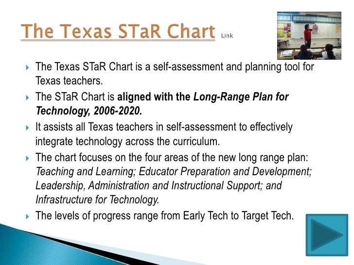 The Texas STaR Chart is a self-assessment and planning tool for Texas teachers.<br />The STaR Chart is aligned with the Lo...