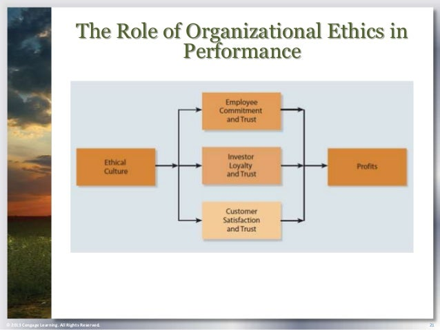 business ethics and global economy In a panel titled, ethical tax systems in a global economy, at a recent meeting of the business and organizational ethics partnership at santa clara university's markkula center for applied ethics, two speakers explored these issues.