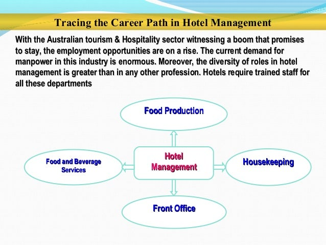 career opportunities in hospitality industry The hospitality leaders of tomorrow  also known as the mega-industry, includes many career opportunities  internships and experiential opportunities.