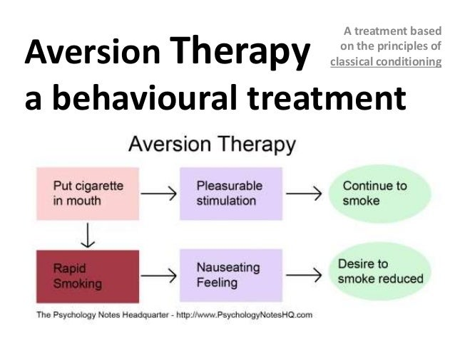 aversion therapy example