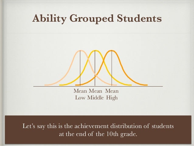 effects of tracking ability grouping Of instructional effects of ability-group placements and no support for the social effects of ability grouping the findings for institutional effects were only suggestive although ability grouping and cur- b&riculum tracking are among the llmost persistent forms of organiz- ing instruction in elementary and secon- dary schools.