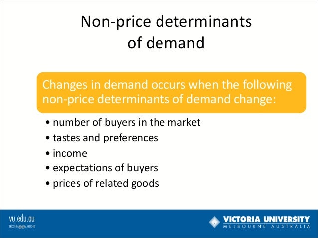 price is a determinant of demand