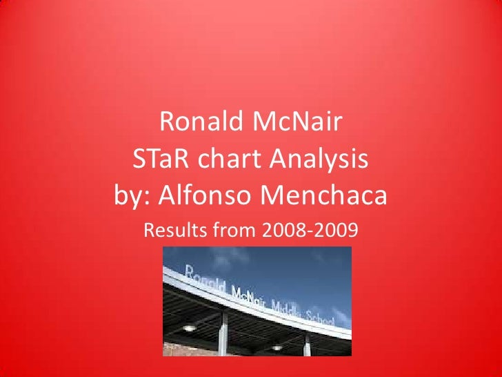 Ronald McNairSTaR chart Analysisby: Alfonso Menchaca<br />Results from 2008-2009<br />