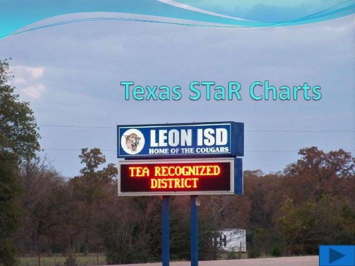 Texas STaR Charts<br />