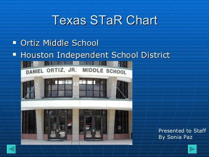 Texas STaR Chart <ul><li>Ortiz Middle School </li></ul><ul><li>Houston Independent School District </li></ul>Presented to ...