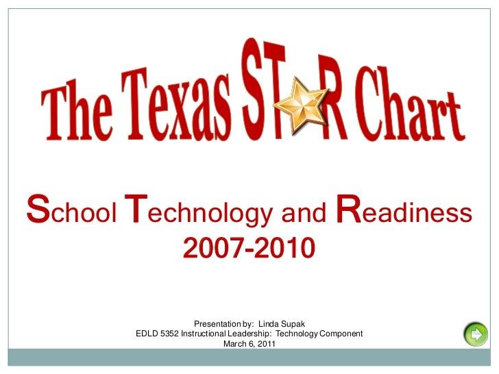The Texas ST   R Chart<br />SchoolTechnologyand Readiness<br />2007-2010<br />Presentation by:  Linda Supak<br />EDLD 5352...