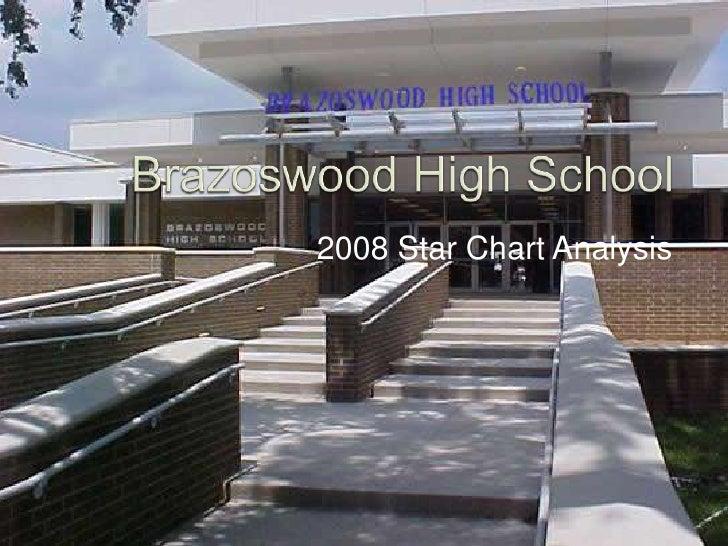 2008 Star Chart Analysis
