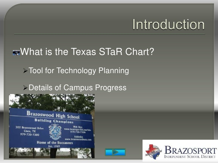 What is the Texas STaR Chart? Tool for Technology Planning  Details of Campus Progress
