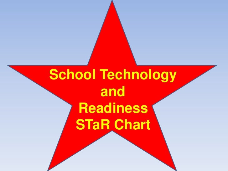 School Technology<br />and<br />Readiness<br />STaRChart<br />