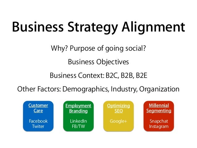 Why? Purpose of going social? Business Objectives Business Context: B2C, B2B, B2E Other Factors: Demographics, Industry, O...
