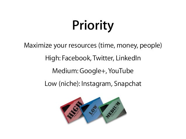 Maximize your resources (time, money, people) High: Facebook, Twitter, LinkedIn Medium: Google+, YouTube Low (niche): Inst...