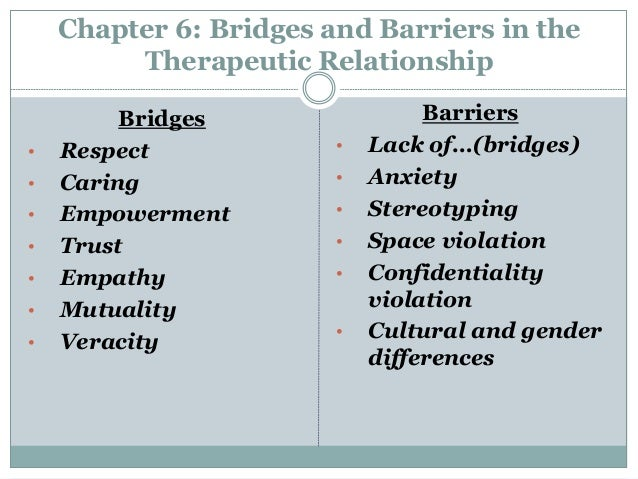 Chapter 6: Bridges and Barriers in the Therapeutic Relationship Barriers • Lack of…(bridges) • Anxiety • Stereotyping • Sp...