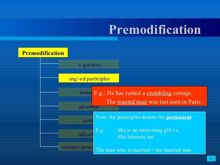 noun phrase premodification by participles Ly thuyet tieng explorar por intereses career & money.
