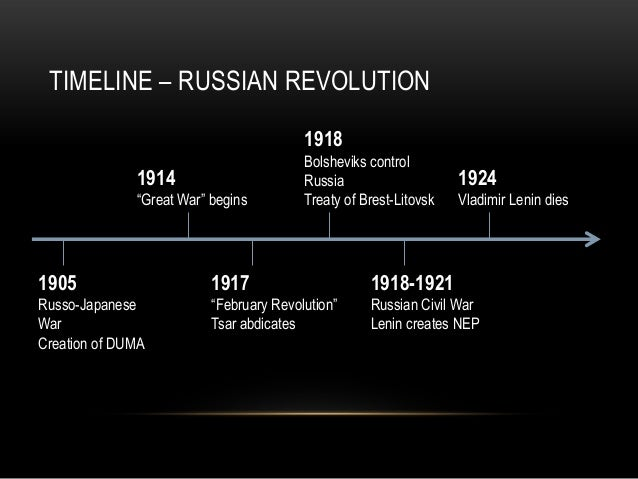 Of The Russian Revolution Resulted 23