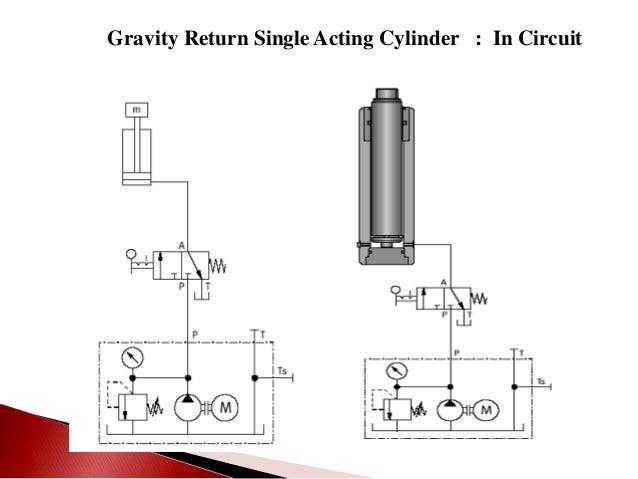 Week 3 2_hydraulic_actuator