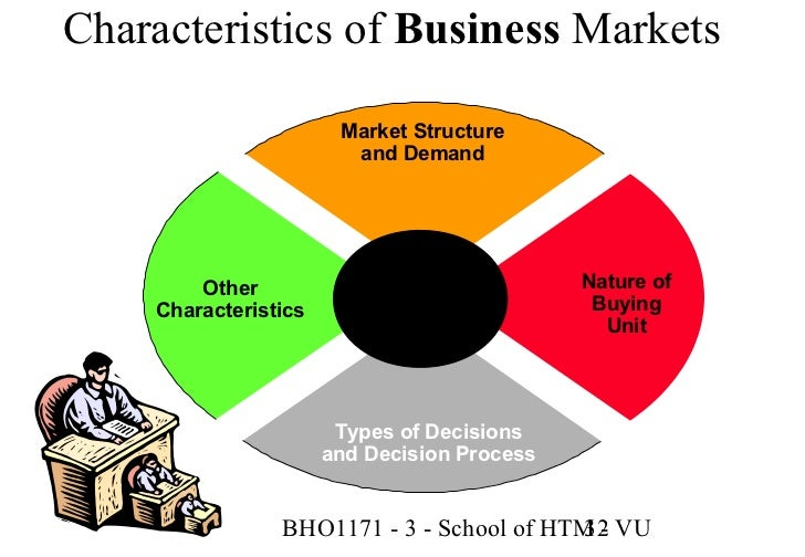 marketing and product characteristics Product characteristics: they depend upon their design, weight, perishability, utility, service requirements, standardisation, etc for perishable goods, sales should be effected through a large number of middlemen for quick disposal.
