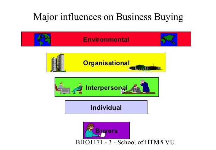 Major Types of Business Buying Situations | Marketing Notes