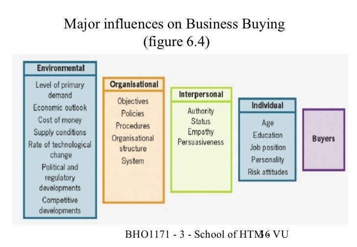 "influence of women on buying behaviour Women's purchase behaviour towards understand the women""s behaviour when it comes brand loyalty also influences the buying behavior as brand loyal."
