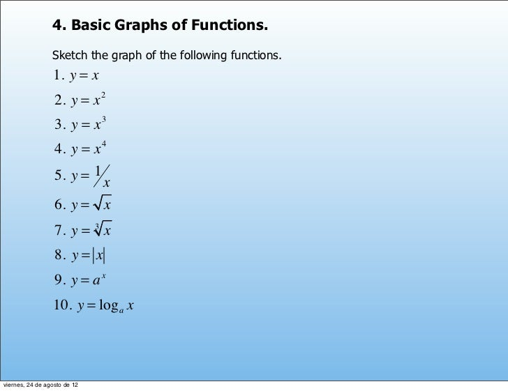 4. Basic Graphs of Functions.                 Sketch the graph of the following functions.                 1. y = x       ...