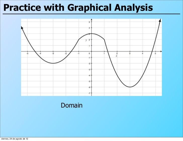 Practice with Graphical Analysis                              Domainviernes, 24 de agosto de 12