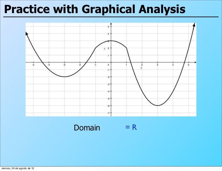 Practice with Graphical Analysis                              Domain   =Rviernes, 24 de agosto de 12
