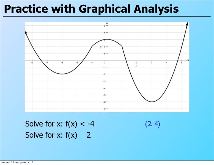 Practice with Graphical Analysis                    Solve for x: f(x) < -4   (2, 4)                    Solve for x: f(x) 2...