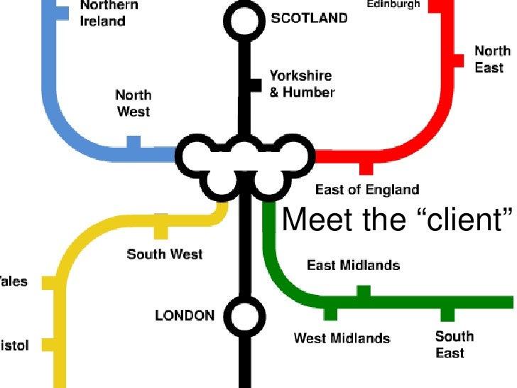 """Meet the """"client"""""""