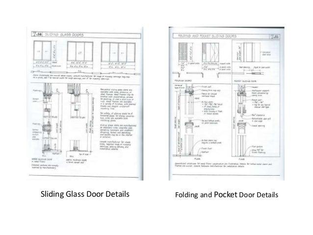 Sliding Glass Door Plan week 3 powerpoint floor plan elements
